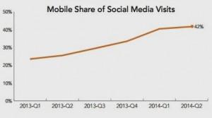 Le marketing digital au coeur du trafic web